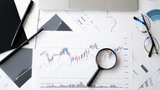 Wykres dotyczacy analizy zjawisk finansowych